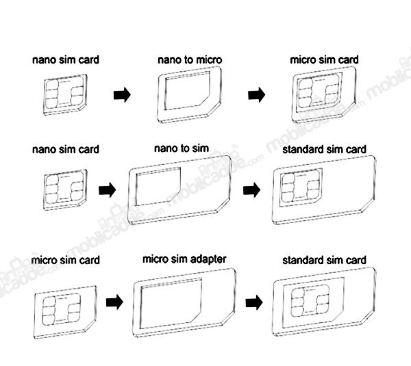 nano sim zuschneiden pdf