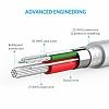 ANKER Powerline Lightning Beyaz Data Kablosu 90cm - Resim 4