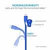ANKER Powerline Micro USB Mavi Data Kablosu 90cm - Resim 2