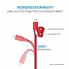 ANKER Powerline Micro USB Kırmızı Data Kablosu 90cm - Resim 2