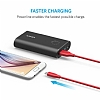 ANKER Powerline Micro USB Kırmızı Data Kablosu 1,80m - Resim 3