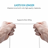 ANKER Powerline Micro USB Beyaz Örgülü Data Kablosu 90cm - Resim 4
