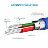ANKER Powerline Lightning Mavi Data Kablosu 90cm - Resim 4