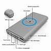 Mili-Pro Kablosuz Hızlı Şarj Özellikli 10000 mAh Powerbank Siyah Yedek Batarya - Resim 3