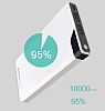 Totu Design Vast Series 10000 mAh Powerbank Yedek Batarya - Resim 3