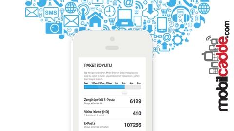 Mobil Veri/İnternet Paketiniz Hızlı Bitiyorsa Ne Yapılmalı?